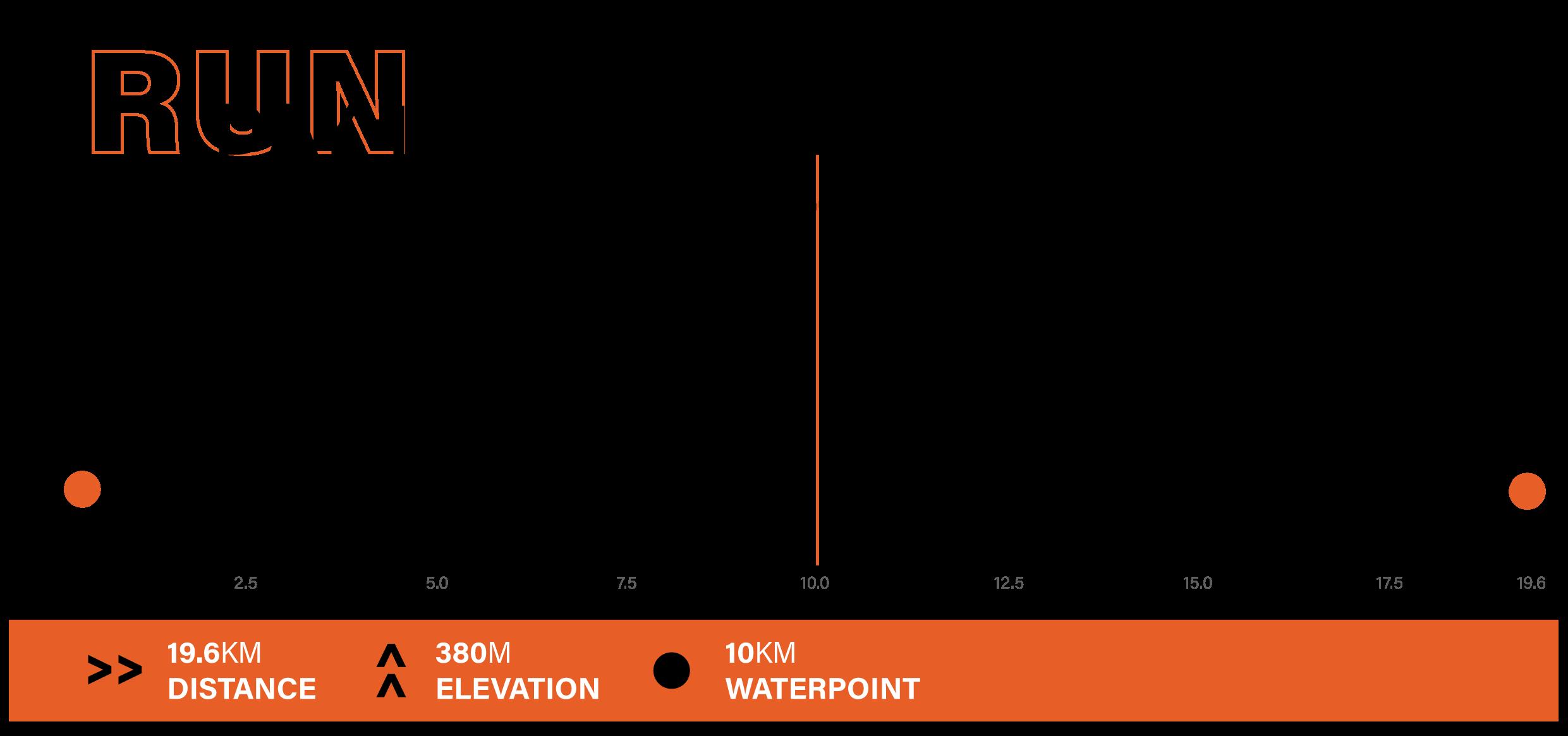 Route Profiles_1-02